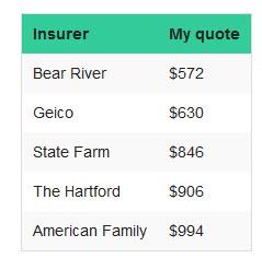 insurance-quote-comparison-utah